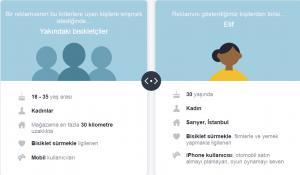 Facebook Reklamı